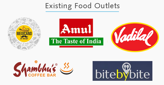 food-outlets-images